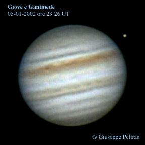Giove e Ganimede